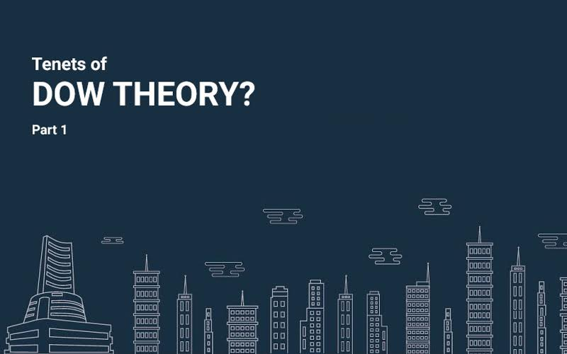 Tenets of Dow Theory ?