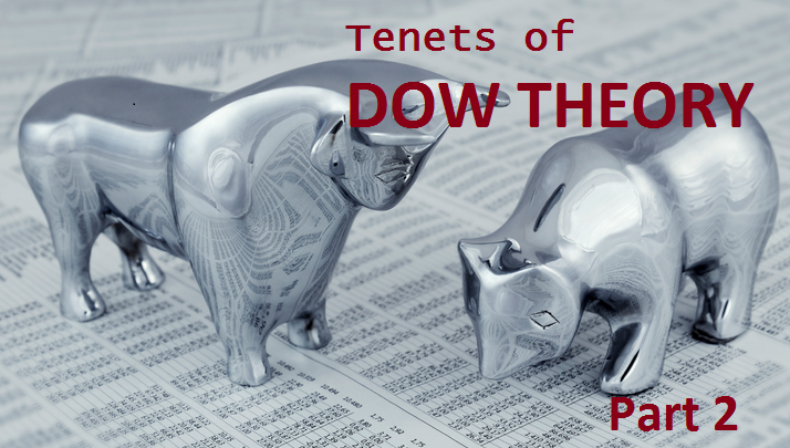 Tenets of Dow Theory (Part 2)